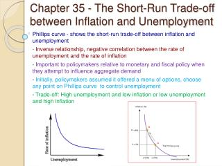 Chapter 35 - The Short-Run Trade-off between Inflation and Unemployment