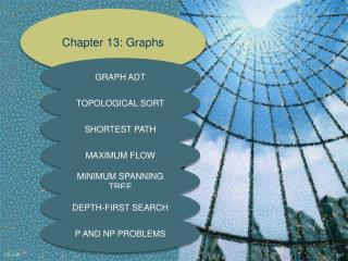 Chapter 13: Graphs