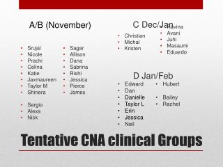 Tentative CNA clinical Groups