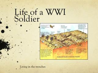 Life of a WWI Soldier