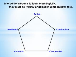 In order for students to learn  meaningfully ,