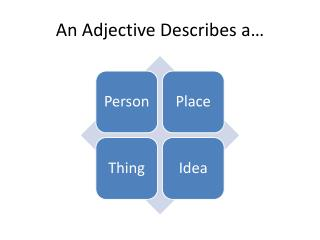 An Adjective Describes a…