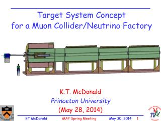 Target System Concept  for  a Muon Collider/Neutrino Factory