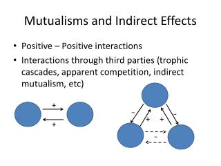 Mutualisms and Indirect Effects