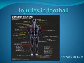 Injuries in football