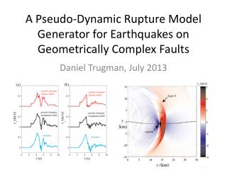 A Pseudo-Dynamic Rupture Model Generator for Earthquakes on Geometrically Complex Faults