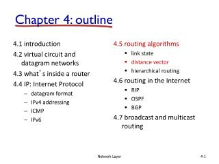 4.1 introduction 4.2 virtual circuit and datagram networks 4.3 what ' s inside a router