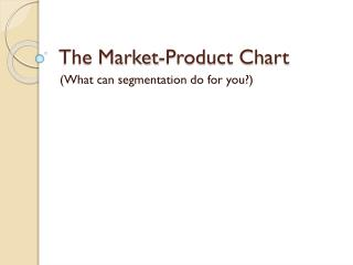 The Market-Product Chart