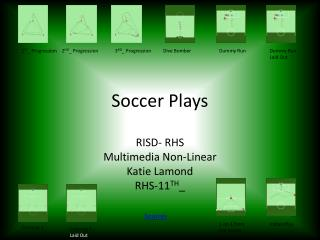 Soccer Plays