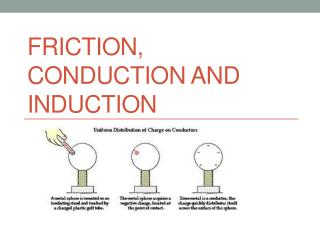 Friction, Conduction and Induction
