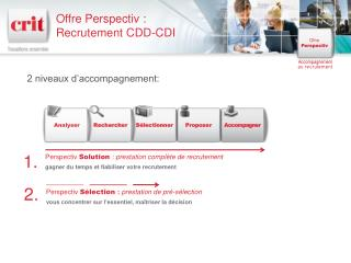 Offre  Perspectiv  : Recrutement CDD-CDI