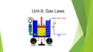 Unit 8: Gas  Laws