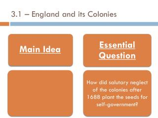3.1 – England and its Colonies