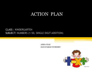 ACTION  PLAN CLASS :  KINDERGARTEN     SUBJECT:  NUMBERS (1-50, SINGLE DIGIT ADDITION)