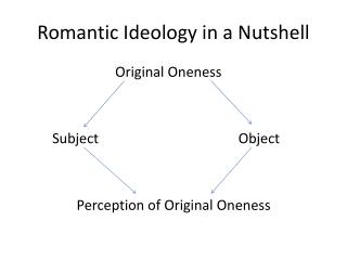 Romantic Ideology in a Nutshell