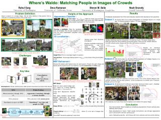 Where's Waldo: Matching People in Images of Crowds