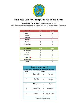 Charlotte Centre Curling Club Fall League 2013