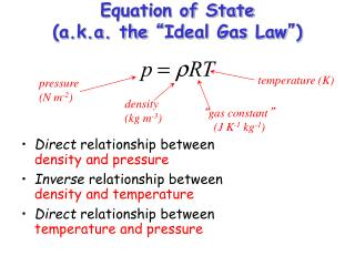 "Equation of State (a.k.a. the  "" Ideal Gas Law "" )"