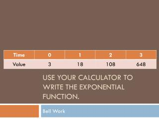 Use your calculator to write the exponential function.