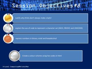Session Objectives #8