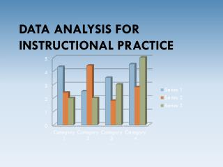 Data Analysis for Instructional Practice