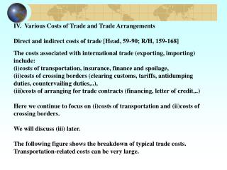 IV.  Various Costs of Trade and Trade Arrangements Direct and indirect costs of trade [Head, 59-90; R/H, 159-168]