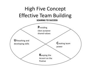 High Five Concept Effective Team Building