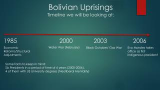 Bolivian Uprisings Timeline we will be looking at: