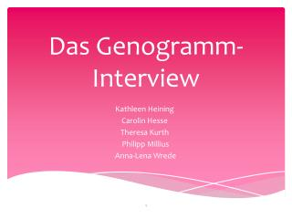 Das  Genogramm -Interview