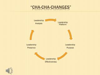 """""""Cha-Cha-Changes"""""""