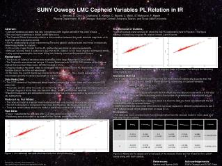 SUNY Oswego  LMC Cepheid Variables PL Relation in IR