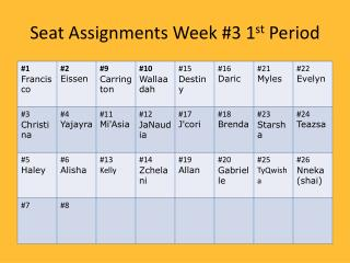 Seat Assignments Week #3 1 st  Period