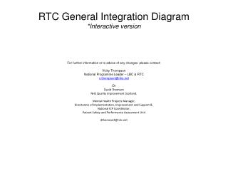 RTC General Integration Diagram *Interactive version For further information or to advise of any changes  please contact