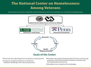 The National Center on Homelessness  Among Veterans