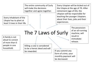 The 7 Laws of Surly