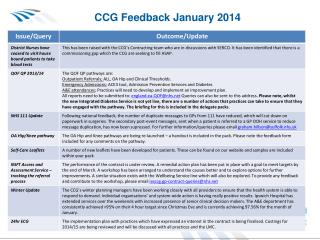 CCG Feedback January 2014