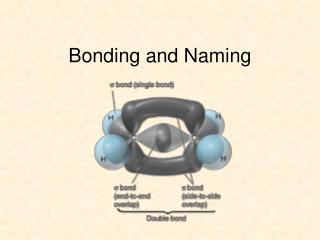 Bonding and Naming