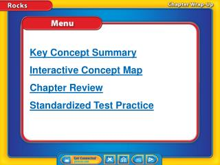 Chapter Review Menu