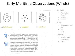Early Maritime Observations (Winds)