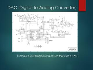 DAC (Digital-to-Analog Converter)