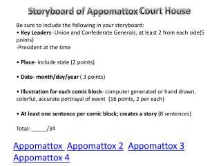 Appomattox Appomattox 2 Appomattox 3 Appomattox 4