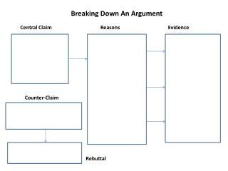 Breaking Down An Argument
