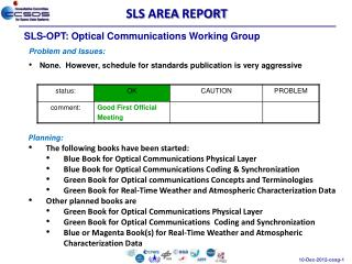 SLS-OPT:  Optical  Communications Working Group Problem and Issues: