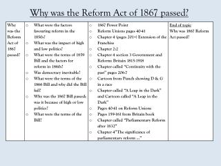 Why was the Reform Act of 1867 passed?