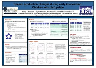 Speech production changes during early intervention:  Children with cleft palate