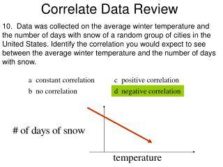 Correlate Data Review