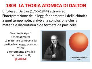 1803  LA TEORIA ATOMICA DI DALTON