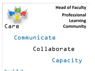 Head of Faculty  Professional  Learning  Community