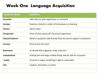 Week One  Language Acquisition