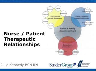 Nurse / Patient Therapeutic Relationships